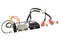 ACTIVE SYSTEM ADAPTER VARIOUS MODELS CHRYSLER - DODGE - JEEP (1PC)
